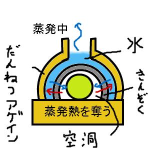 Cocolog_oekaki_2011_06_26_14_52