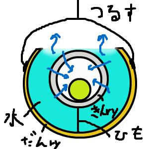 Cocolog_oekaki_2011_06_26_15_11